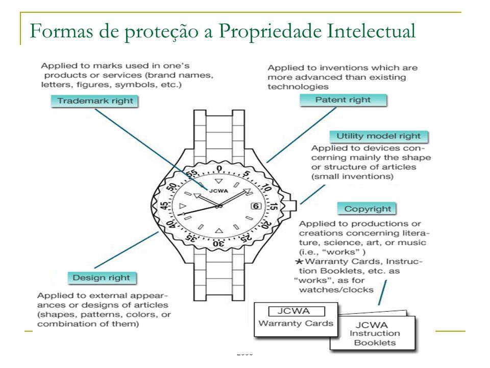 Paulo Tigre. Gestão da Inovação Ed.Elsevier, 2006 Formas de proteção a Propriedade Intelectual