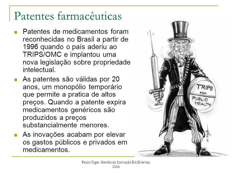 Paulo Tigre. Gestão da Inovação Ed.Elsevier, 2006 Patentes farmacêuticas Patentes de medicamentos foram reconhecidas no Brasil a partir de 1996 quando