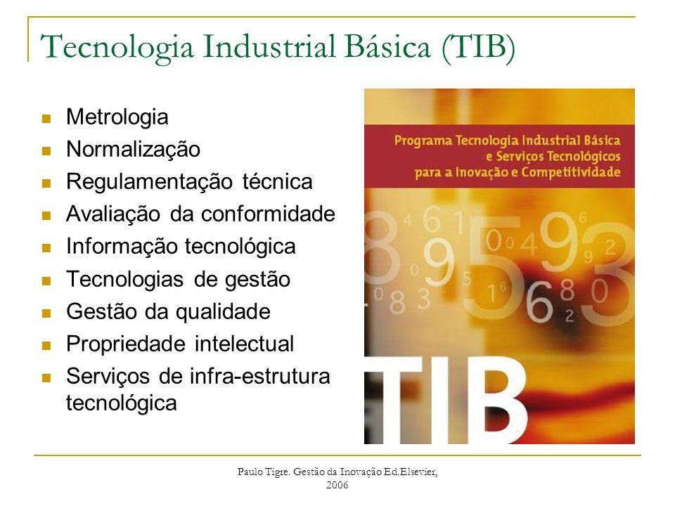 Paulo Tigre. Gestão da Inovação Ed.Elsevier, 2006 Tecnologia Industrial Básica (TIB) Metrologia Normalização Regulamentação técnica Avaliação da confo