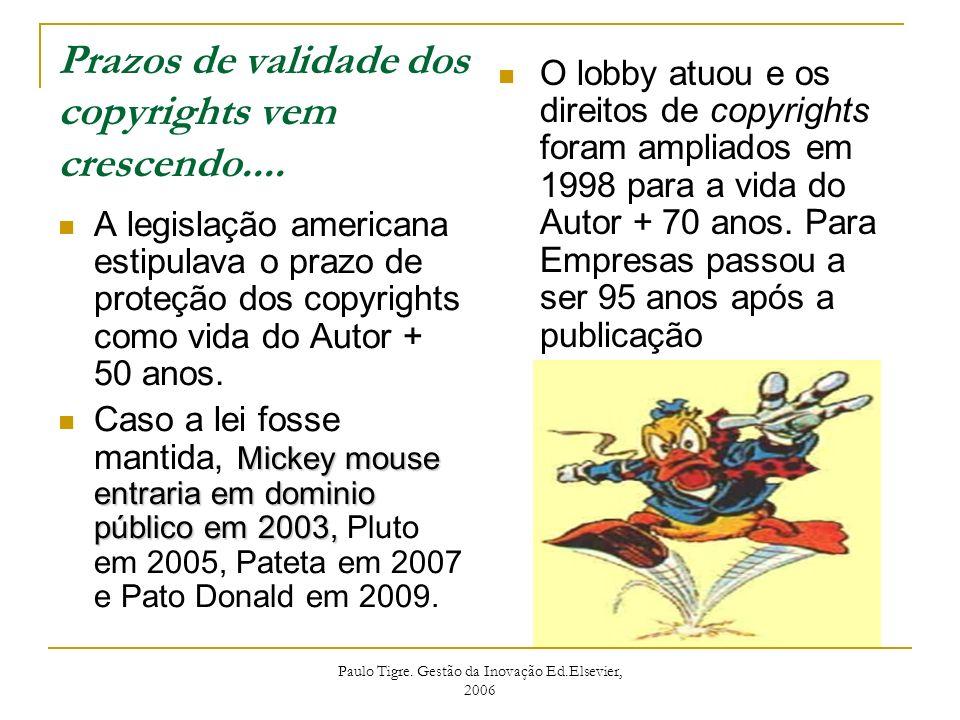 Paulo Tigre. Gestão da Inovação Ed.Elsevier, 2006 Prazos de validade dos copyrights vem crescendo.... A legislação americana estipulava o prazo de pro