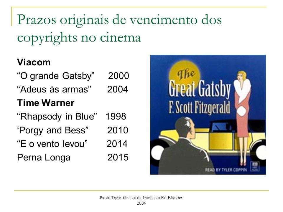 Paulo Tigre. Gestão da Inovação Ed.Elsevier, 2006 Prazos originais de vencimento dos copyrights no cinema Viacom O grande Gatsby 2000 Adeus às armas 2