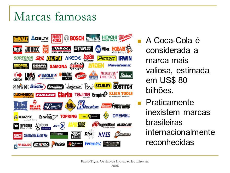 Paulo Tigre. Gestão da Inovação Ed.Elsevier, 2006 Marcas famosas A Coca-Cola é considerada a marca mais valiosa, estimada em US$ 80 bilhões. Praticame