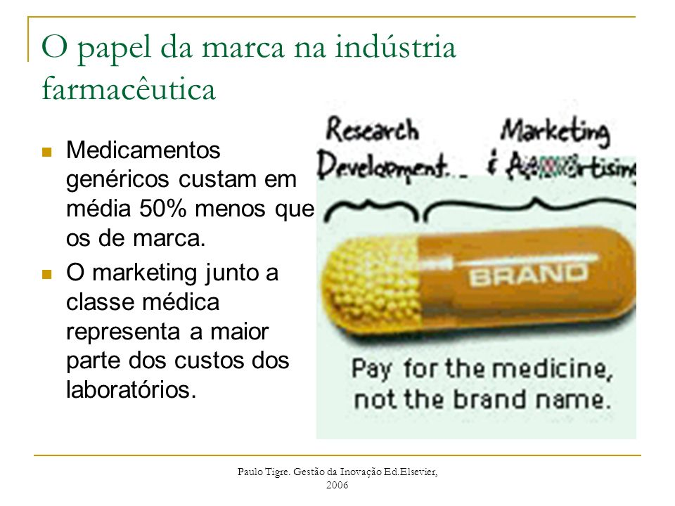 Paulo Tigre. Gestão da Inovação Ed.Elsevier, 2006 O papel da marca na indústria farmacêutica Medicamentos genéricos custam em média 50% menos que os d