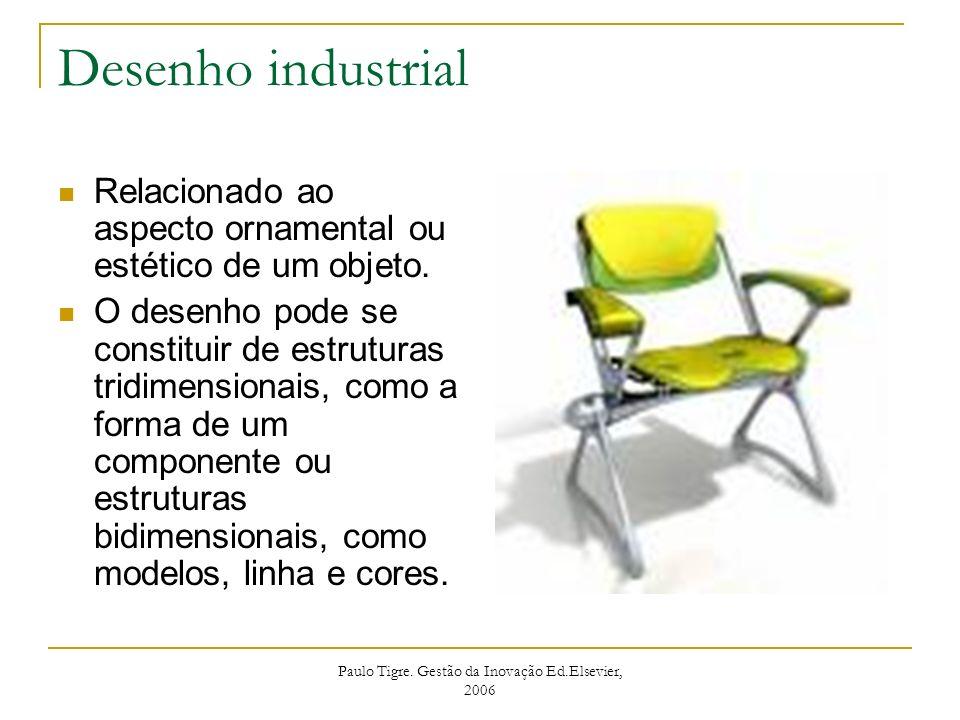 Paulo Tigre. Gestão da Inovação Ed.Elsevier, 2006 Desenho industrial Relacionado ao aspecto ornamental ou estético de um objeto. O desenho pode se con