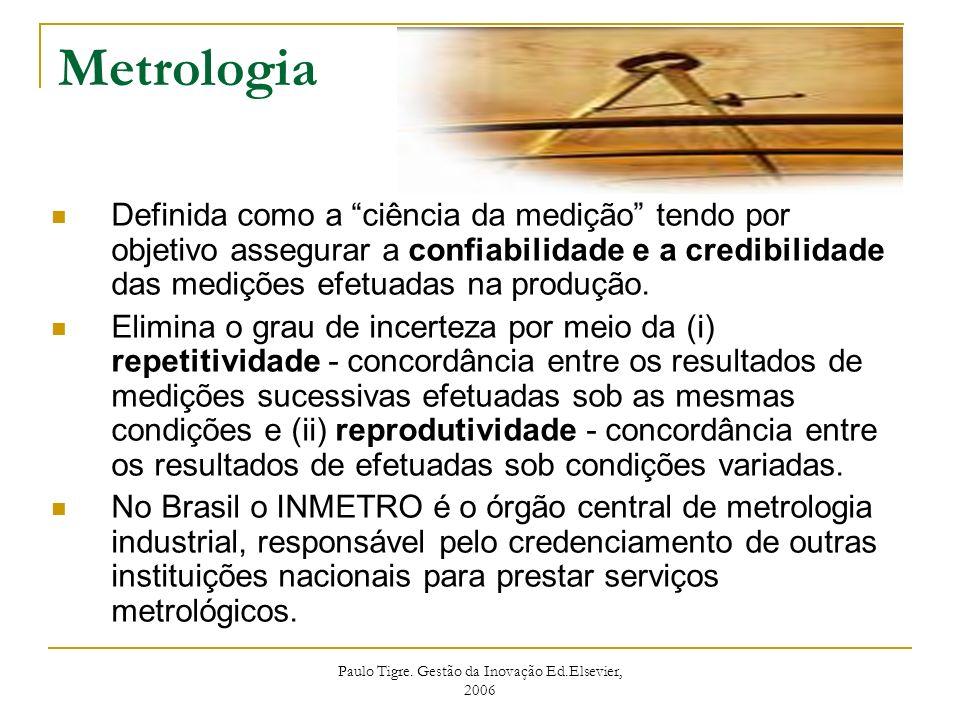 Paulo Tigre. Gestão da Inovação Ed.Elsevier, 2006 Metrologia Definida como a ciência da medição tendo por objetivo assegurar a confiabilidade e a cred