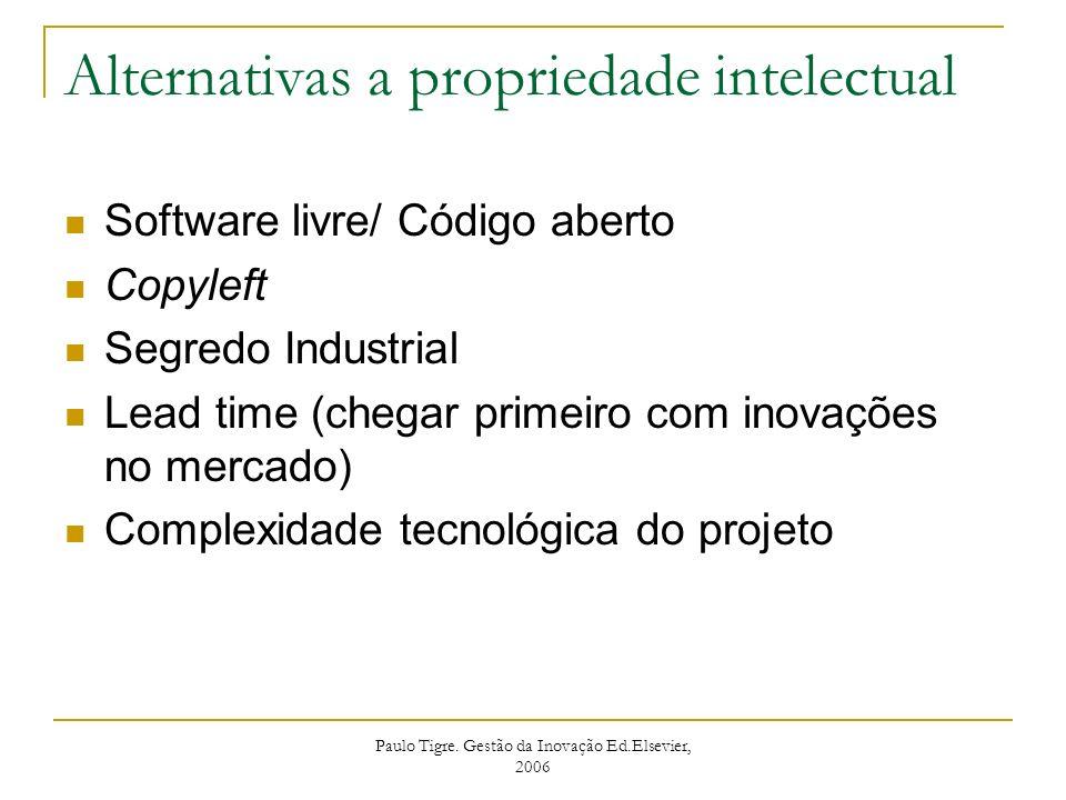 Paulo Tigre. Gestão da Inovação Ed.Elsevier, 2006 Alternativas a propriedade intelectual Software livre/ Código aberto Copyleft Segredo Industrial Lea