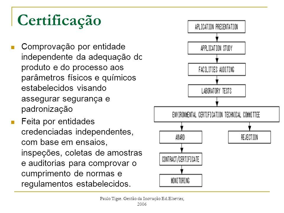 Paulo Tigre. Gestão da Inovação Ed.Elsevier, 2006 Certificação Comprovação por entidade independente da adequação do produto e do processo aos parâmet