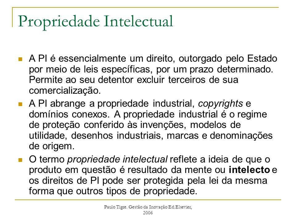 Paulo Tigre. Gestão da Inovação Ed.Elsevier, 2006 Propriedade Intelectual A PI é essencialmente um direito, outorgado pelo Estado por meio de leis esp