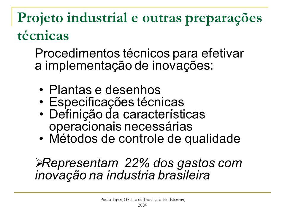 Projeto industrial e outras preparações técnicas Procedimentos técnicos para efetivar a implementação de inovações: Plantas e desenhos Especificações