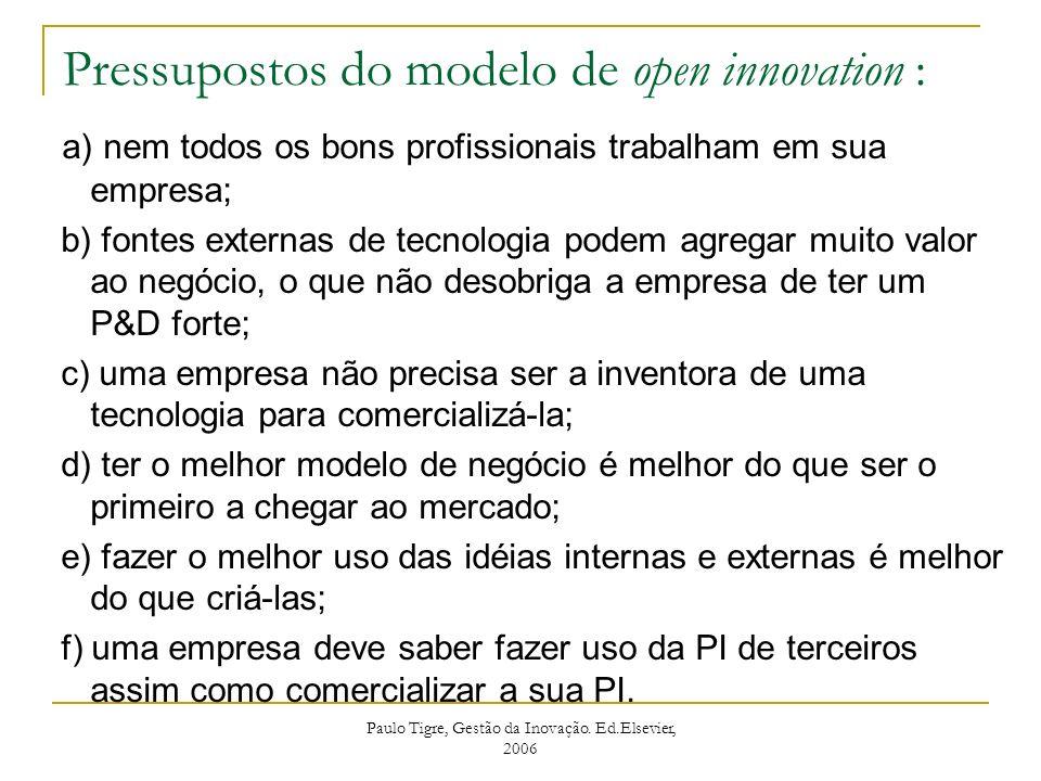 Pressupostos do modelo de open innovation : a) nem todos os bons profissionais trabalham em sua empresa; b) fontes externas de tecnologia podem agrega
