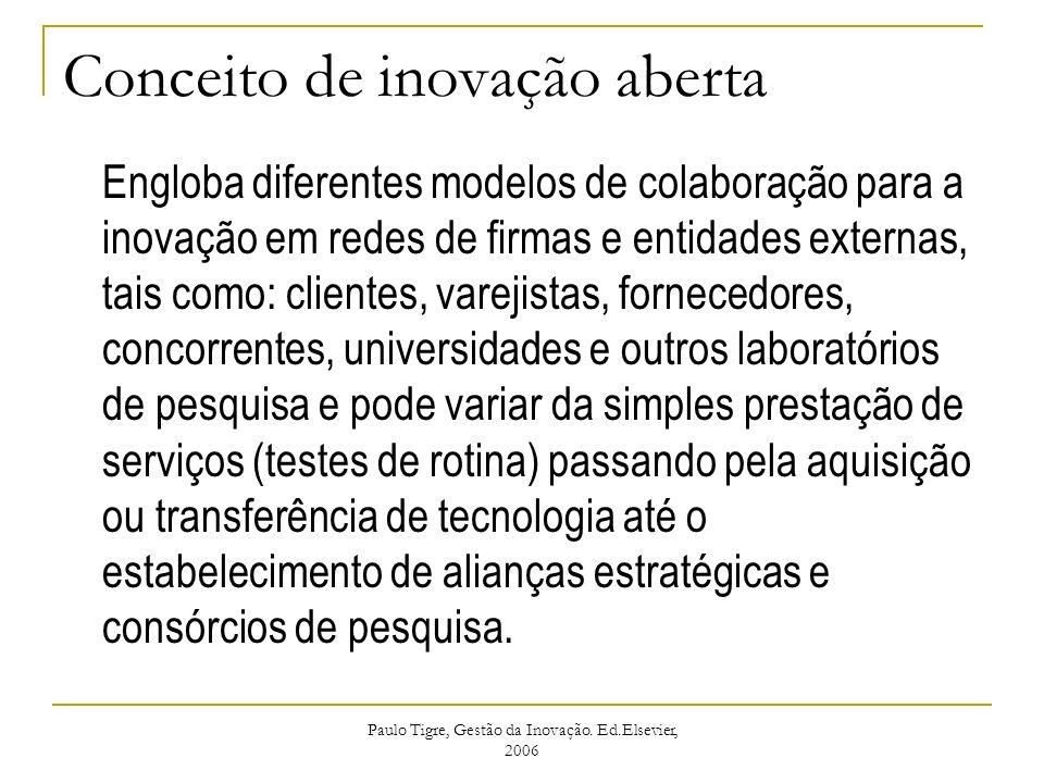 Conceito de inovação aberta Engloba diferentes modelos de colaboração para a inovação em redes de firmas e entidades externas, tais como: clientes, va