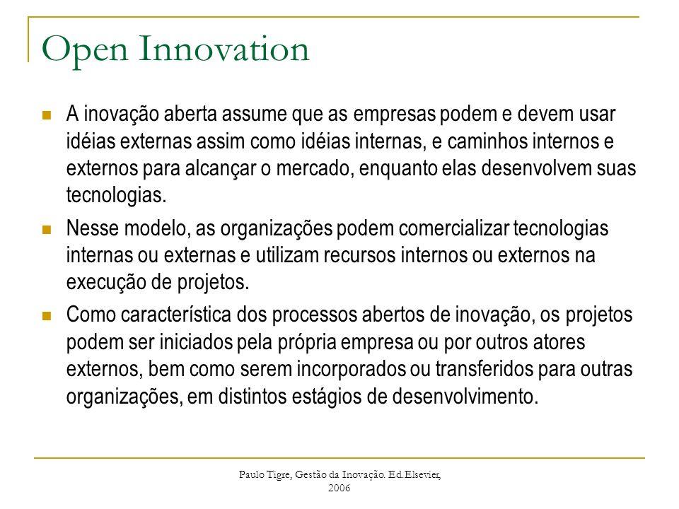 Open Innovation A inovação aberta assume que as empresas podem e devem usar idéias externas assim como idéias internas, e caminhos internos e externos