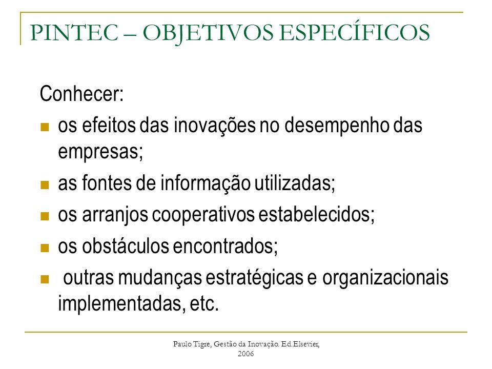PINTEC – OBJETIVOS ESPECÍFICOS Conhecer: os efeitos das inovações no desempenho das empresas; as fontes de informação utilizadas; os arranjos cooperat