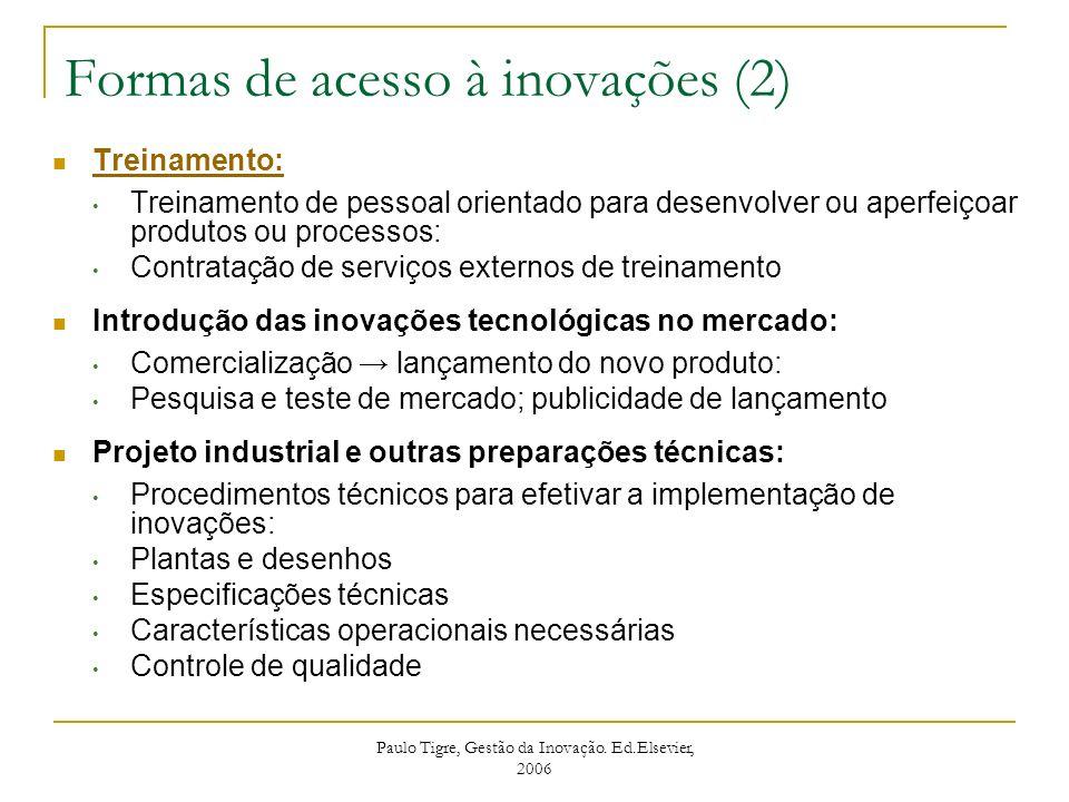 Participação (%) dos gastos em inovação com máq e equip e P&D interna em países selecionados Paulo Tigre, Gestão da Inovação.