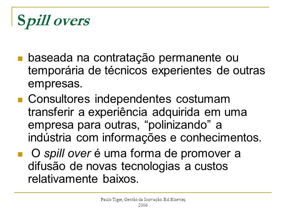 Spill overs baseada na contratação permanente ou temporária de técnicos experientes de outras empresas. Consultores independentes costumam transferir