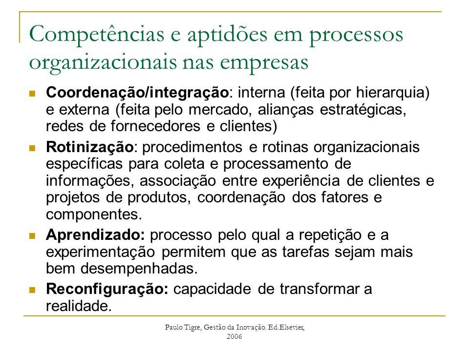 Competências e aptidões em processos organizacionais nas empresas Coordenação/integração: interna (feita por hierarquia) e externa (feita pelo mercado