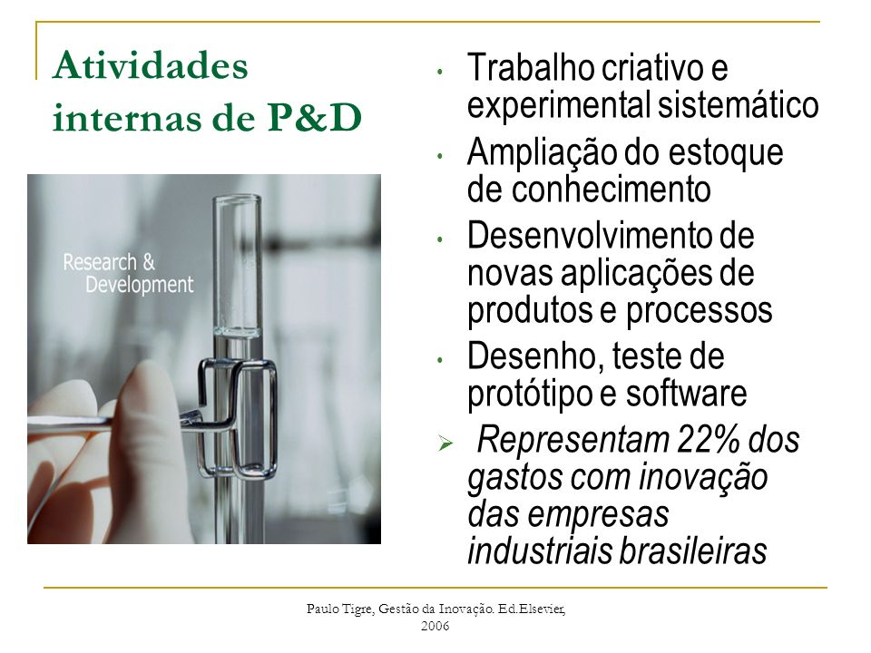 Atividades internas de P&D Trabalho criativo e experimental sistemático Ampliação do estoque de conhecimento Desenvolvimento de novas aplicações de pr