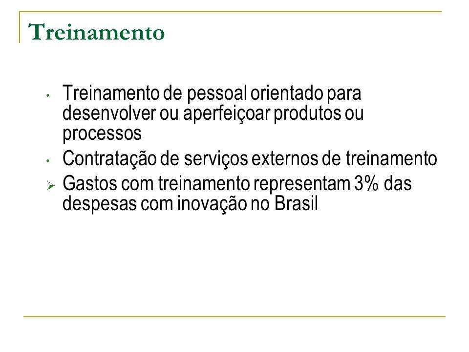 Introdução das inovações tecnológicas no mercado Comercialização lançamento do novo produto: Pesquisa e teste de mercado; publicidade de lançamento Representam 6% dos gastos de inovação das empresas Paulo Tigre, Gestão da Inovação.