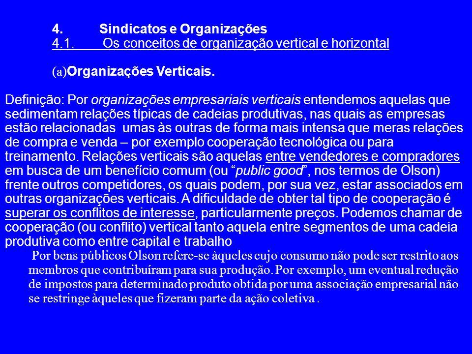 4.Sindicatos e Organizações 4.1. Os conceitos de organização vertical e horizontal (a) Organizações Verticais. Definição: Por organizações empresariai