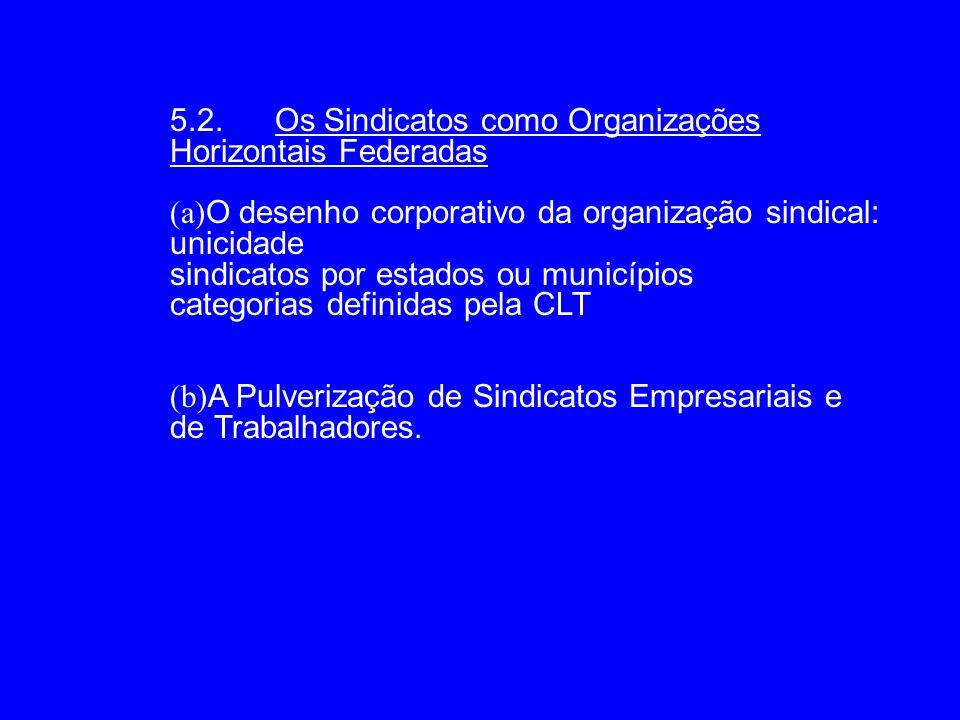 5.2. Os Sindicatos como Organizações Horizontais Federadas (a) O desenho corporativo da organização sindical: unicidade sindicatos por estados ou muni