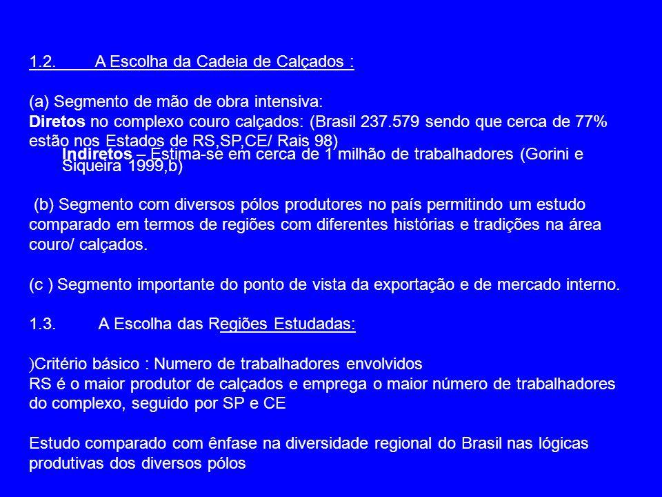 1.2.A Escolha da Cadeia de Calçados : (a) Segmento de mão de obra intensiva: Diretos no complexo couro calçados: (Brasil 237.579 sendo que cerca de 77
