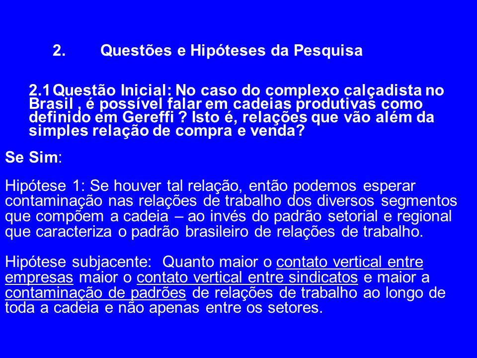 2.Questões e Hipóteses da Pesquisa 2.1Questão Inicial: No caso do complexo calçadista no Brasil, é possível falar em cadeias produtivas como definido