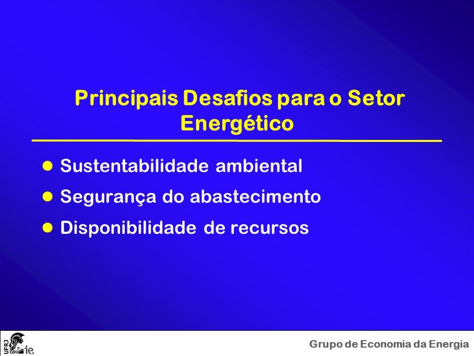 Grupo de Economia da Energia NOVAS TECNOLOGIAS ENERGÉTICAS: IMPACTOS AMBIENTAIS X ESTÁGIO TECNOLÓGICO Impacto Ambiental Baixo Médio Alto Estágio tecnológico Desen- volvido Interme- diário Plantas a carvão Supercriticas Petróleo Ultra-pesado Areias betuminosas Xisto betuminoso Coal-to-liquids Eólica Etanol Biodiesel Solar Gaseificação da biomassa Etanol por hidrólise Energia das marés e ondas Transporte H2 Seqüestro de CO2 Hidrogênio por renováveis Fusão Nuclear TGCC– Turbinas a gás com ciclo combinado Hidrogênio via gás natural Gas-to-liquids IGCC – Integrated Gasification Combined Cycle (coal) Preliminar