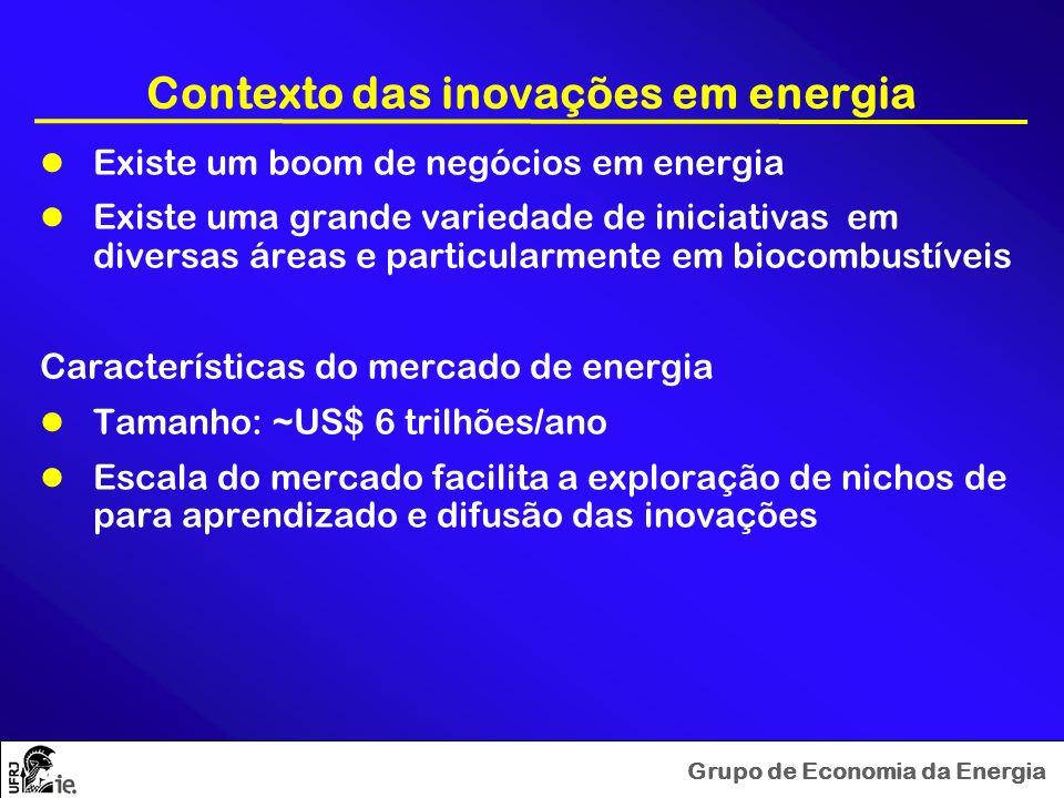 Grupo de Economia da Energia Contexto das inovações em energia Existe um boom de negócios em energia Existe uma grande variedade de iniciativas em div