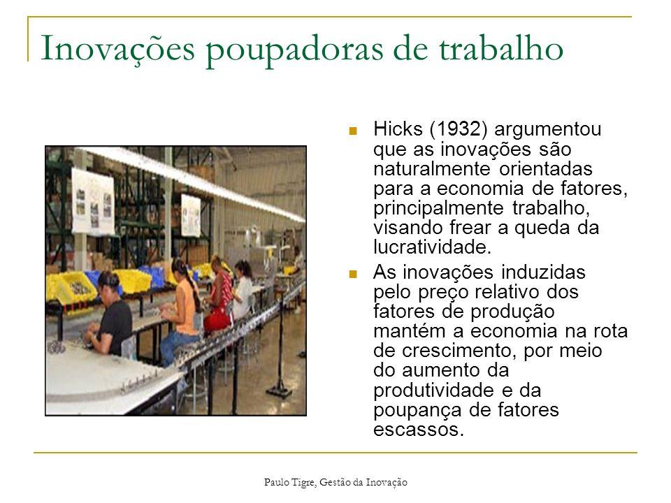 Paulo Tigre, Gestão da Inovação Inovações poupadoras de trabalho Hicks (1932) argumentou que as inovações são naturalmente orientadas para a economia