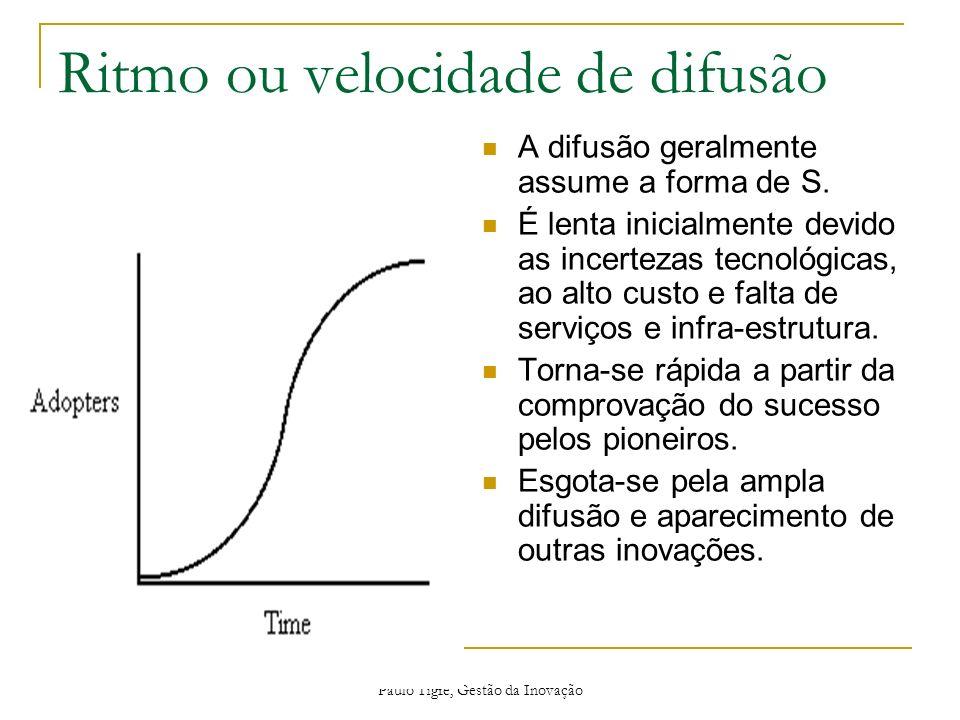 Paulo Tigre, Gestão da Inovação Ritmo ou velocidade de difusão A difusão geralmente assume a forma de S. É lenta inicialmente devido as incertezas tec