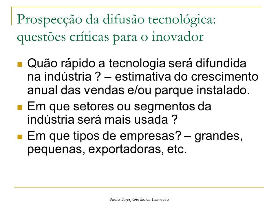 Paulo Tigre, Gestão da Inovação Prospecção da difusão tecnológica: questões críticas para o inovador Quão rápido a tecnologia será difundida na indúst