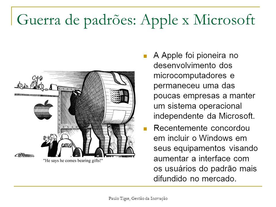 Paulo Tigre, Gestão da Inovação Guerra de padrões: Apple x Microsoft A Apple foi pioneira no desenvolvimento dos microcomputadores e permaneceu uma da