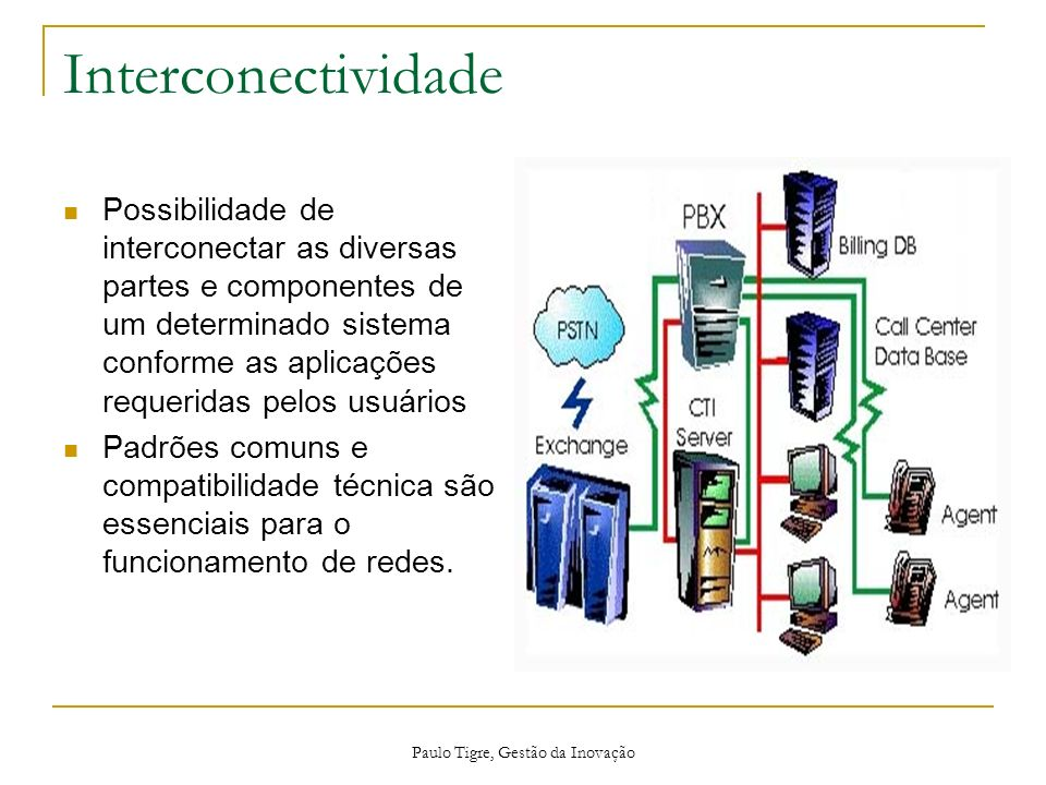 Paulo Tigre, Gestão da Inovação Interconectividade Possibilidade de interconectar as diversas partes e componentes de um determinado sistema conforme