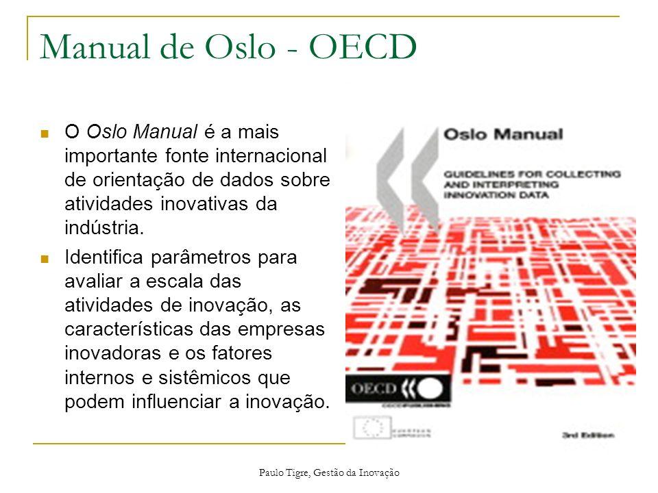 Paulo Tigre, Gestão da Inovação Manual de Oslo - OECD O Oslo Manual é a mais importante fonte internacional de orientação de dados sobre atividades in
