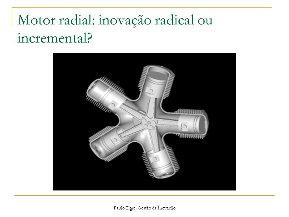 Paulo Tigre, Gestão da Inovação Fatores indutores da inovação Oferta (technology push): derivado dos avanços da ciência.