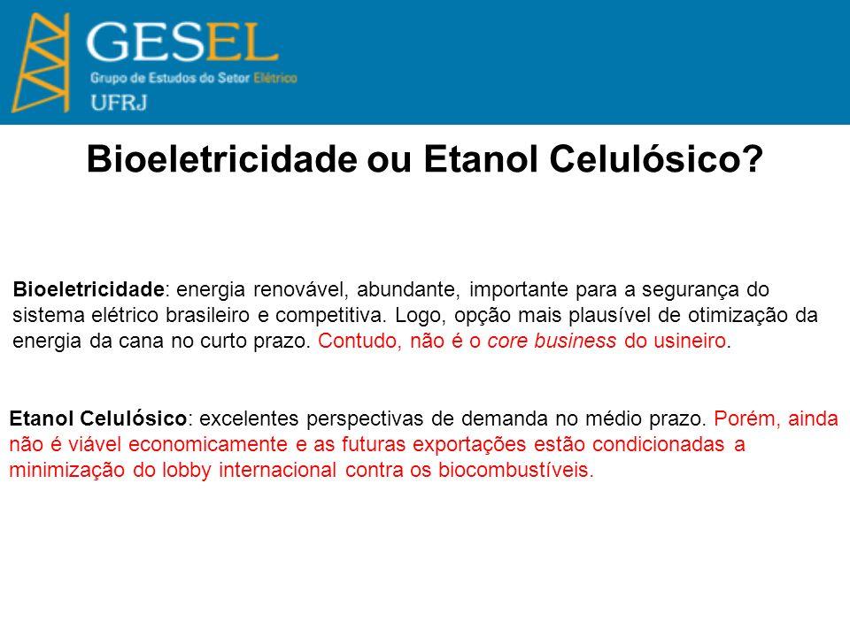 Bioeletricidade Tecnologia Dominada Marco Regulatório Consolidado Condições de Financiamento e Comercialização
