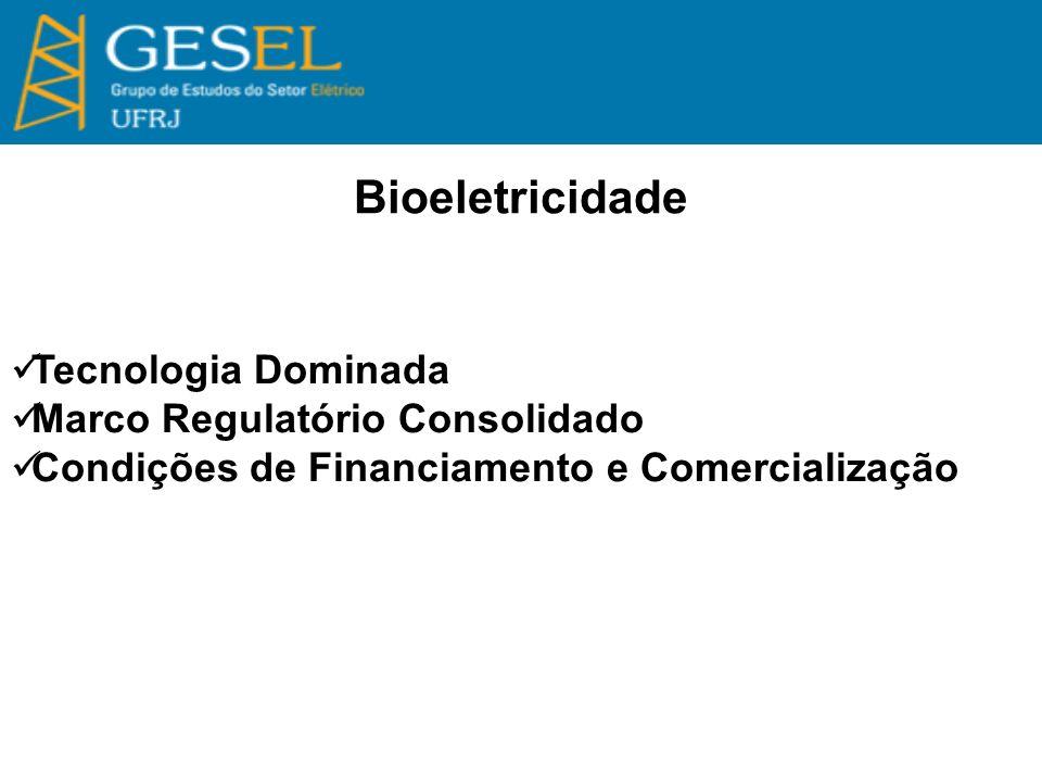 Evolução da Bioeletricidade Sucroalcooleira na Matriz Brasileira Fonte: KITAYAMA (2008).