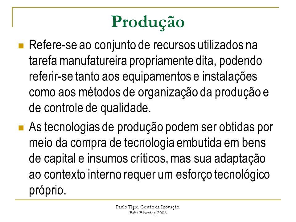 Marketing e Gestão Marketing: Inclui atividades de vendas, promoção publicidade e serviços pós-venda.