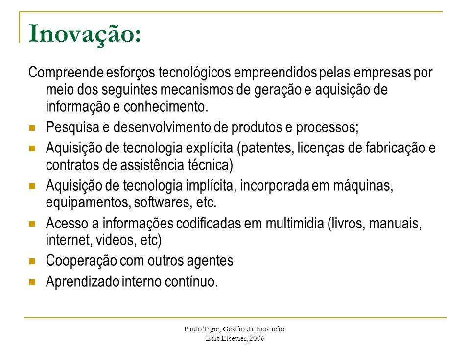 Áreas de Inovação na Empresa Paulo Tigre, Gestão da Inovação. Edit.Elsevier, 2006