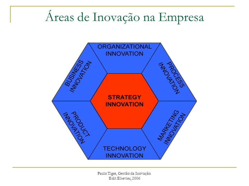 Empresa organizada por funções Presidente Produção Adm/Fin.