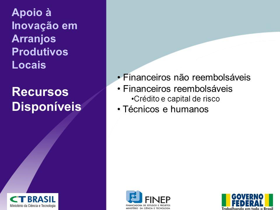 Financeiros não reembolsáveis Financeiros reembolsáveis Crédito e capital de risco Técnicos e humanos Apoio à Inovação em Arranjos Produtivos Locais Recursos Disponíveis