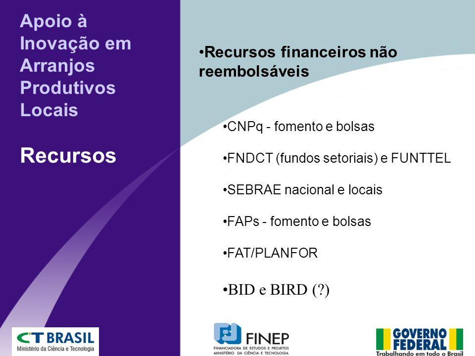Recursos financeiros não reembolsáveis CNPq - fomento e bolsas FNDCT (fundos setoriais) e FUNTTEL SEBRAE nacional e locais FAPs - fomento e bolsas FAT/PLANFOR BID e BIRD ( ) Apoio à Inovação em Arranjos Produtivos Locais Recursos