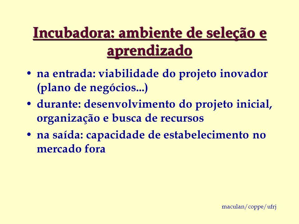 maculan/coppe/ufrj Incubadora: ambiente de seleção e aprendizado na entrada: viabilidade do projeto inovador (plano de negócios...) durante: desenvolv