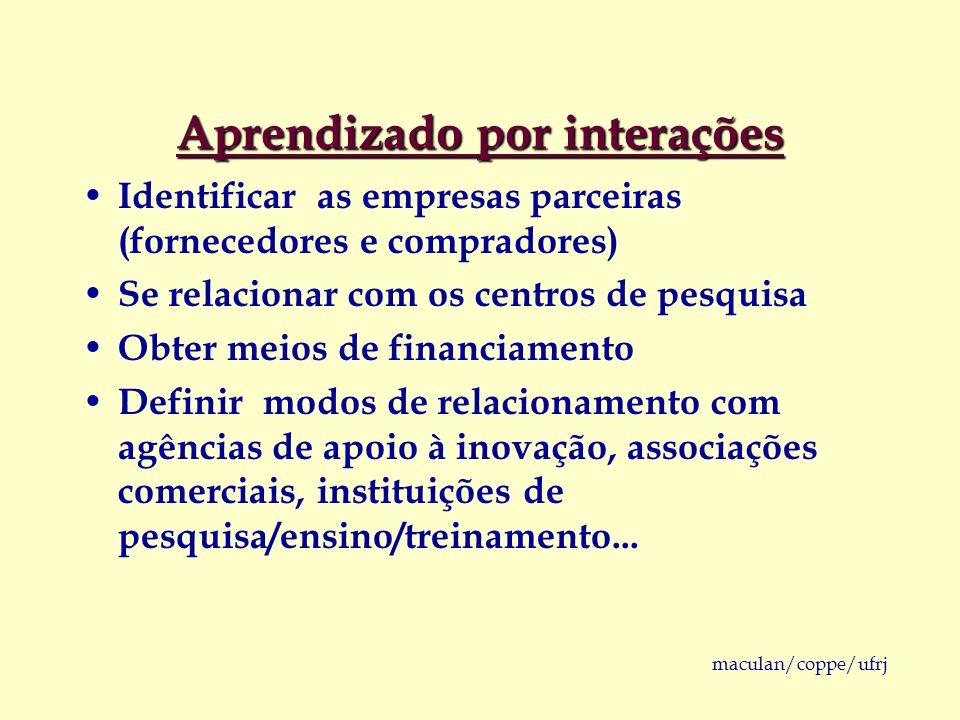 maculan/coppe/ufrj Aprendizado por interações Identificar as empresas parceiras (fornecedores e compradores) Se relacionar com os centros de pesquisa