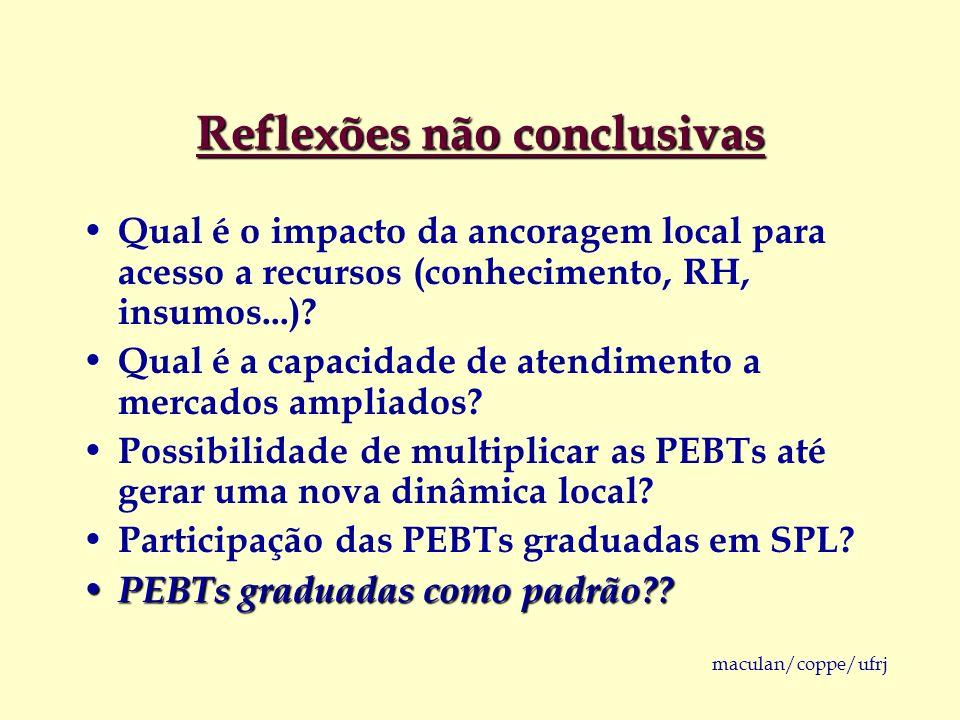 maculan/coppe/ufrj Reflexões não conclusivas Qual é o impacto da ancoragem local para acesso a recursos (conhecimento, RH, insumos...)? Qual é a capac