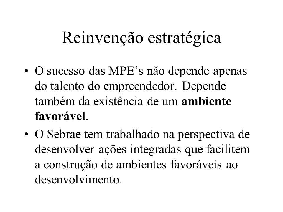 Reinvenção estratégica O sucesso das MPEs não depende apenas do talento do empreendedor. Depende também da existência de um ambiente favorável. O Sebr
