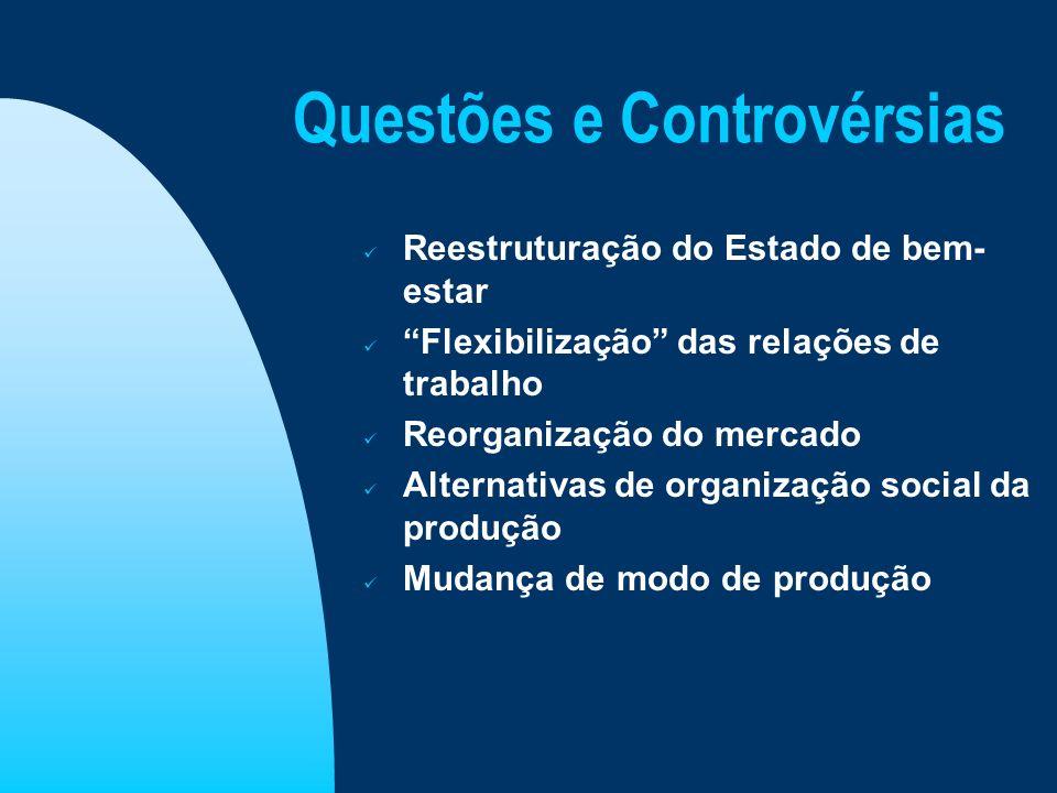 Questões e Controvérsias Reestruturação do Estado de bem- estar Flexibilização das relações de trabalho Reorganização do mercado Alternativas de organ