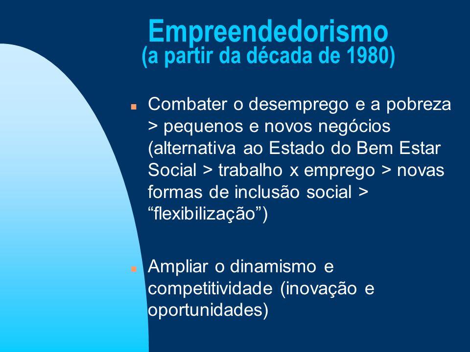 Empreendedorismo (a partir da década de 1980) n Combater o desemprego e a pobreza > pequenos e novos negócios (alternativa ao Estado do Bem Estar Soci