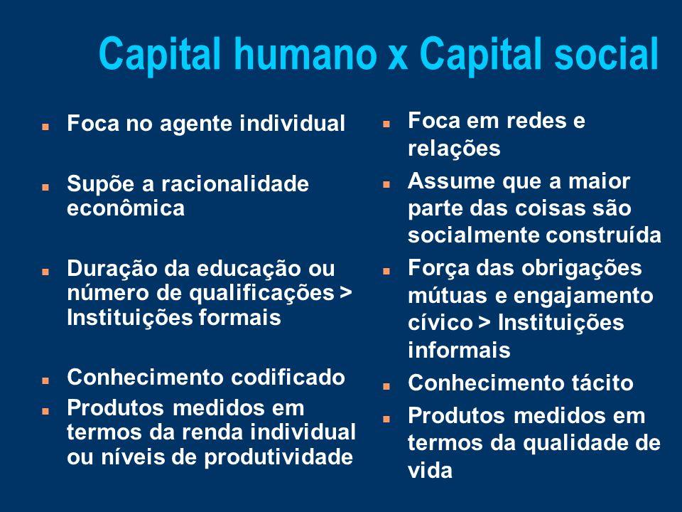 Capital humano x Capital social n Foca no agente individual n Supõe a racionalidade econômica n Duração da educação ou número de qualificações > Insti