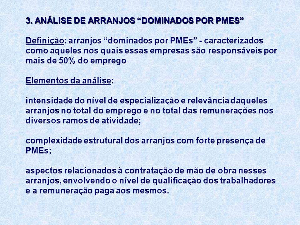 3. ANÁLISE DE ARRANJOS DOMINADOS POR PMES 3.